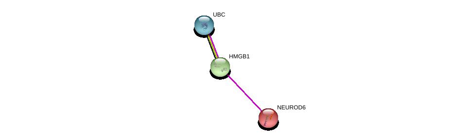 http://string-db.org/version_10/api/image/networkList?limit=0&targetmode=proteins&caller_identity=gene_cards&network_flavor=evidence&identifiers=9606.ENSP00000297142%0d%0a9606.ENSP00000343040%0d%0a9606.ENSP00000344818%0d%0a