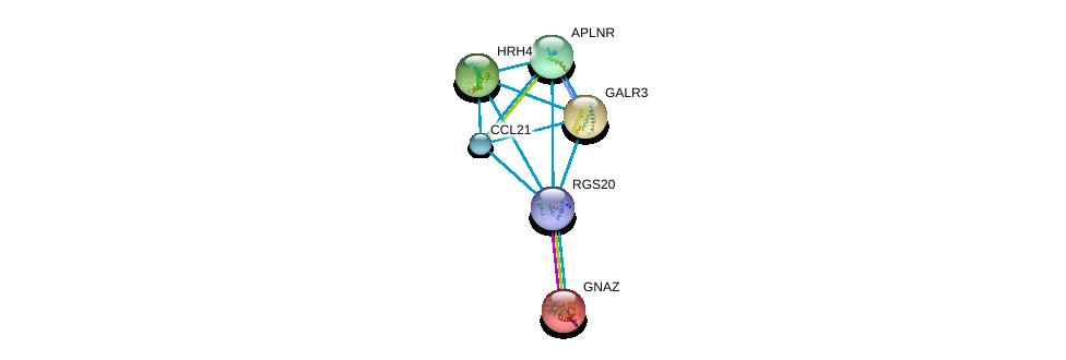 http://string-db.org/version_10/api/image/networkList?limit=0&targetmode=proteins&caller_identity=gene_cards&network_flavor=evidence&identifiers=9606.ENSP00000297313%0d%0a9606.ENSP00000248996%0d%0a9606.ENSP00000249041%0d%0a9606.ENSP00000256906%0d%0a9606.ENSP00000257254%0d%0a9606.ENSP00000259607%0d%0a