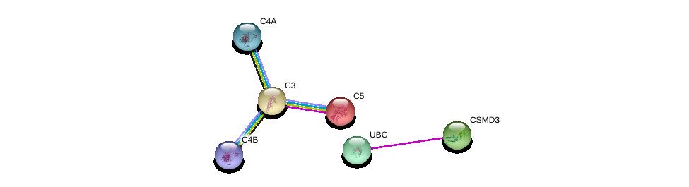 http://string-db.org/version_10/api/image/networkList?limit=0&targetmode=proteins&caller_identity=gene_cards&network_flavor=evidence&identifiers=9606.ENSP00000297405%0d%0a9606.ENSP00000344818%0d%0a9606.ENSP00000223642%0d%0a9606.ENSP00000396688%0d%0a9606.ENSP00000415941%0d%0a9606.ENSP00000245907%0d%0a