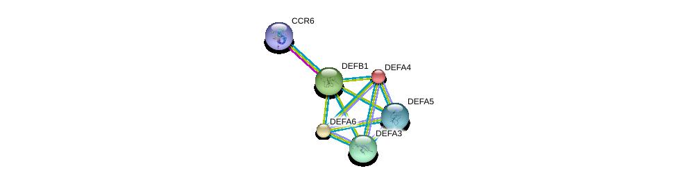 http://string-db.org/version_10/api/image/networkList?limit=0&targetmode=proteins&caller_identity=gene_cards&network_flavor=evidence&identifiers=9606.ENSP00000297439%0d%0a9606.ENSP00000297435%0d%0a9606.ENSP00000297436%0d%0a9606.ENSP00000328359%0d%0a9606.ENSP00000329890%0d%0a9606.ENSP00000339393%0d%0a