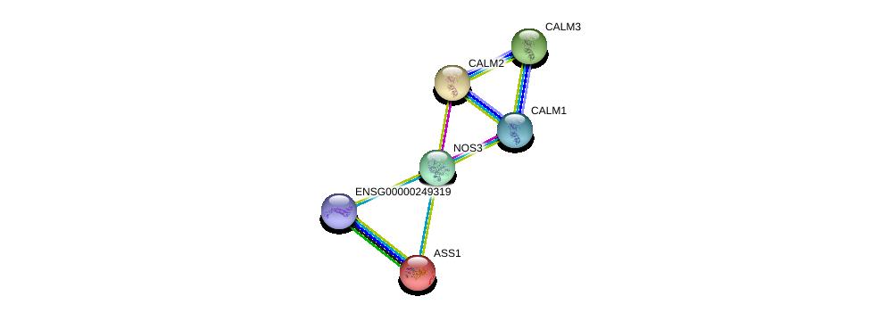 http://string-db.org/version_10/api/image/networkList?limit=0&targetmode=proteins&caller_identity=gene_cards&network_flavor=evidence&identifiers=9606.ENSP00000297494%0d%0a9606.ENSP00000272298%0d%0a9606.ENSP00000349467%0d%0a9606.ENSP00000291295%0d%0a9606.ENSP00000253004%0d%0a9606.ENSP00000396527%0d%0a