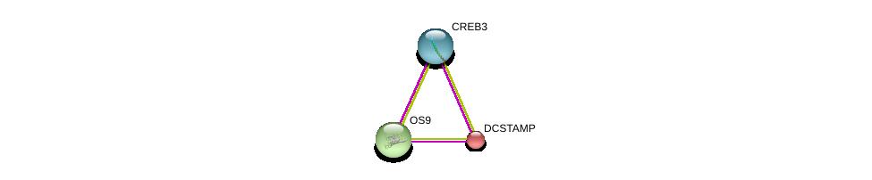 http://string-db.org/version_10/api/image/networkList?limit=0&targetmode=proteins&caller_identity=gene_cards&network_flavor=evidence&identifiers=9606.ENSP00000297581%0d%0a9606.ENSP00000318165%0d%0a9606.ENSP00000342136%0d%0a