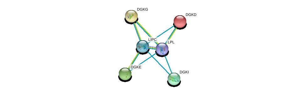 http://string-db.org/version_10/api/image/networkList?limit=0&targetmode=proteins&caller_identity=gene_cards&network_flavor=evidence&identifiers=9606.ENSP00000299022%0d%0a9606.ENSP00000264057%0d%0a9606.ENSP00000265022%0d%0a9606.ENSP00000284061%0d%0a9606.ENSP00000288490%0d%0a9606.ENSP00000309757%0d%0a
