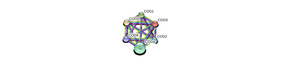 http://string-db.org/version_10/api/image/networkList?limit=0&targetmode=proteins&caller_identity=gene_cards&network_flavor=evidence&identifiers=9606.ENSP00000299886%0d%0a9606.ENSP00000258654%0d%0a9606.ENSP00000315775%0d%0a9606.ENSP00000355629%0d%0a9606.ENSP00000397441%0d%0a9606.ENSP00000297135%0d%0a