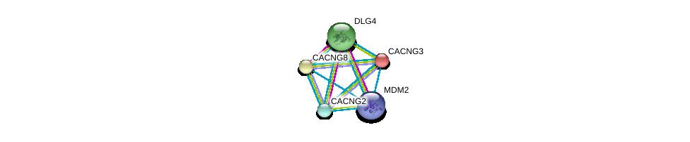 http://string-db.org/version_10/api/image/networkList?limit=0&targetmode=proteins&caller_identity=gene_cards&network_flavor=evidence&identifiers=9606.ENSP00000300105%0d%0a9606.ENSP00000293813%0d%0a9606.ENSP00000005284%0d%0a9606.ENSP00000270458%0d%0a9606.ENSP00000270458%0d%0a9606.ENSP00000417281%0d%0a