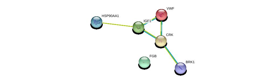 http://string-db.org/version_10/api/image/networkList?limit=0&targetmode=proteins&caller_identity=gene_cards&network_flavor=evidence&identifiers=9606.ENSP00000300574%0d%0a9606.ENSP00000335153%0d%0a9606.ENSP00000432472%0d%0a9606.ENSP00000302665%0d%0a9606.ENSP00000306099%0d%0a9606.ENSP00000261405%0d%0a
