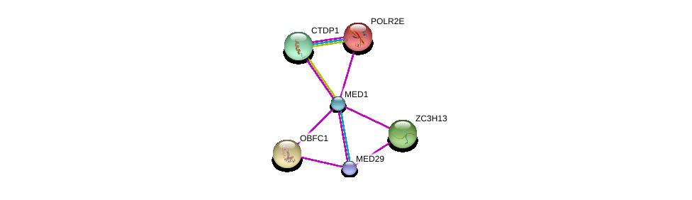 http://string-db.org/version_10/api/image/networkList?limit=0&targetmode=proteins&caller_identity=gene_cards&network_flavor=evidence&identifiers=9606.ENSP00000300651%0d%0a9606.ENSP00000215587%0d%0a9606.ENSP00000224950%0d%0a9606.ENSP00000282007%0d%0a9606.ENSP00000299543%0d%0a9606.ENSP00000314343%0d%0a