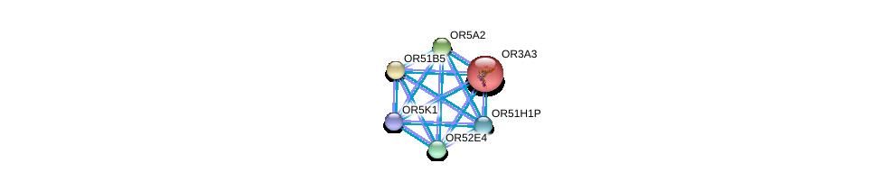 http://string-db.org/version_10/api/image/networkList?limit=0&targetmode=proteins&caller_identity=gene_cards&network_flavor=evidence&identifiers=9606.ENSP00000300773%0d%0a9606.ENSP00000321426%0d%0a9606.ENSP00000291231%0d%0a9606.ENSP00000303834%0d%0a9606.ENSP00000373193%0d%0a9606.ENSP00000322724%0d%0a