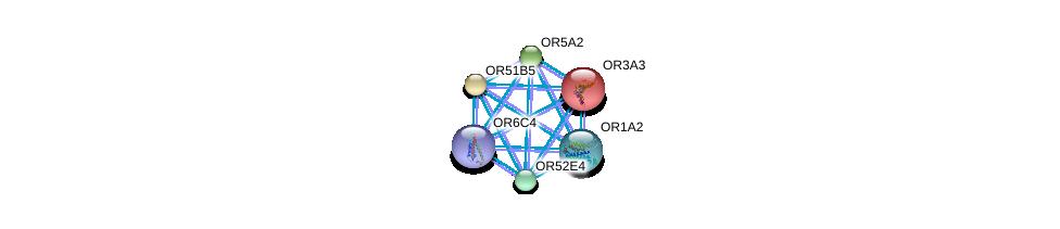 http://string-db.org/version_10/api/image/networkList?limit=0&targetmode=proteins&caller_identity=gene_cards&network_flavor=evidence&identifiers=9606.ENSP00000300773%0d%0a9606.ENSP00000377799%0d%0a9606.ENSP00000371377%0d%0a9606.ENSP00000321426%0d%0a9606.ENSP00000291231%0d%0a9606.ENSP00000303834%0d%0a