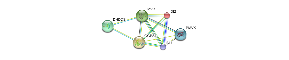 http://string-db.org/version_10/api/image/networkList?limit=0&targetmode=proteins&caller_identity=gene_cards&network_flavor=evidence&identifiers=9606.ENSP00000301012%0d%0a9606.ENSP00000282841%0d%0a9606.ENSP00000277517%0d%0a9606.ENSP00000353104%0d%0a9606.ENSP00000370748%0d%0a9606.ENSP00000357452%0d%0a