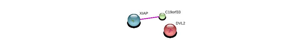 http://string-db.org/version_10/api/image/networkList?limit=0&targetmode=proteins&caller_identity=gene_cards&network_flavor=evidence&identifiers=9606.ENSP00000301246%0d%0a9606.ENSP00000005340%0d%0a9606.ENSP00000347858%0d%0a
