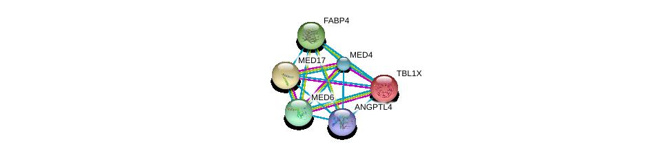 http://string-db.org/version_10/api/image/networkList?limit=0&targetmode=proteins&caller_identity=gene_cards&network_flavor=evidence&identifiers=9606.ENSP00000301455%0d%0a9606.ENSP00000217964%0d%0a9606.ENSP00000251871%0d%0a9606.ENSP00000256104%0d%0a9606.ENSP00000256379%0d%0a9606.ENSP00000258648%0d%0a