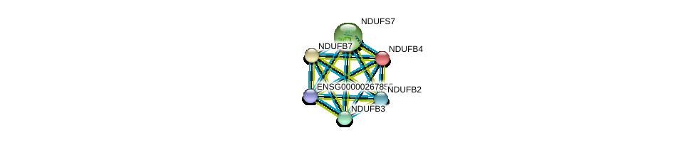 http://string-db.org/version_10/api/image/networkList?limit=0&targetmode=proteins&caller_identity=gene_cards&network_flavor=evidence&identifiers=9606.ENSP00000301457%0d%0a9606.ENSP00000184266%0d%0a9606.ENSP00000215565%0d%0a9606.ENSP00000233627%0d%0a9606.ENSP00000237889%0d%0a9606.ENSP00000247866%0d%0a