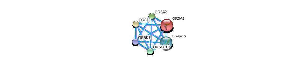 http://string-db.org/version_10/api/image/networkList?limit=0&targetmode=proteins&caller_identity=gene_cards&network_flavor=evidence&identifiers=9606.ENSP00000301529%0d%0a9606.ENSP00000325065%0d%0a9606.ENSP00000291231%0d%0a9606.ENSP00000303834%0d%0a9606.ENSP00000373193%0d%0a9606.ENSP00000322724%0d%0a