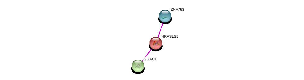 http://string-db.org/version_10/api/image/networkList?limit=0&targetmode=proteins&caller_identity=gene_cards&network_flavor=evidence&identifiers=9606.ENSP00000301790%0d%0a9606.ENSP00000365426%0d%0a9606.ENSP00000410890%0d%0a