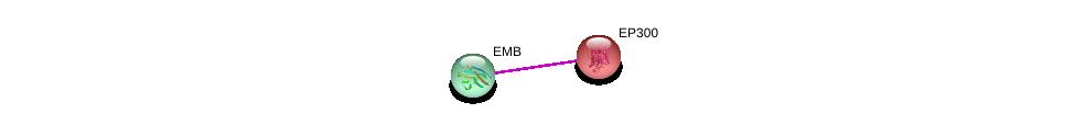 http://string-db.org/version_10/api/image/networkList?limit=0&targetmode=proteins&caller_identity=gene_cards&network_flavor=evidence&identifiers=9606.ENSP00000302289%0d%0a9606.ENSP00000263253%0d%0a9606.ENSP00000263253%0d%0a
