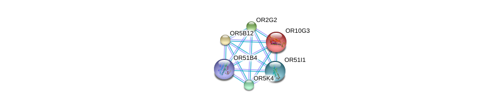 http://string-db.org/version_10/api/image/networkList?limit=0&targetmode=proteins&caller_identity=gene_cards&network_flavor=evidence&identifiers=9606.ENSP00000302437%0d%0a9606.ENSP00000369559%0d%0a9606.ENSP00000306657%0d%0a9606.ENSP00000326349%0d%0a9606.ENSP00000369573%0d%0a9606.ENSP00000347003%0d%0a