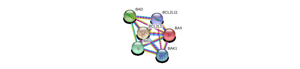 http://string-db.org/version_10/api/image/networkList?limit=0&targetmode=proteins&caller_identity=gene_cards&network_flavor=evidence&identifiers=9606.ENSP00000302564%0d%0a9606.ENSP00000293288%0d%0a9606.ENSP00000353878%0d%0a9606.ENSP00000376943%0d%0a9606.ENSP00000309103%0d%0a9606.ENSP00000318822%0d%0a