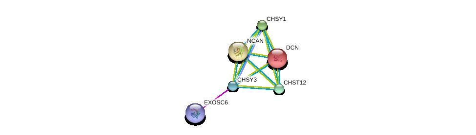 http://string-db.org/version_10/api/image/networkList?limit=0&targetmode=proteins&caller_identity=gene_cards&network_flavor=evidence&identifiers=9606.ENSP00000302629%0d%0a9606.ENSP00000398597%0d%0a9606.ENSP00000052754%0d%0a9606.ENSP00000252575%0d%0a9606.ENSP00000254190%0d%0a9606.ENSP00000258711%0d%0a