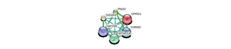 http://string-db.org/version_10/api/image/networkList?limit=0&targetmode=proteins&caller_identity=gene_cards&network_flavor=evidence&identifiers=9606.ENSP00000302811%0d%0a9606.ENSP00000319984%0d%0a9606.ENSP00000339377%0d%0a9606.ENSP00000301908%0d%0a9606.ENSP00000234961%0d%0a9606.ENSP00000247881%0d%0a