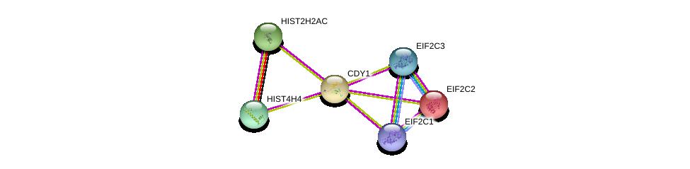 http://string-db.org/version_10/api/image/networkList?limit=0&targetmode=proteins&caller_identity=gene_cards&network_flavor=evidence&identifiers=9606.ENSP00000302968%0d%0a9606.ENSP00000332194%0d%0a9606.ENSP00000350767%0d%0a9606.ENSP00000220592%0d%0a9606.ENSP00000362287%0d%0a9606.ENSP00000362300%0d%0a