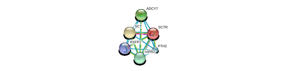 http://string-db.org/version_10/api/image/networkList?limit=0&targetmode=proteins&caller_identity=gene_cards&network_flavor=evidence&identifiers=9606.ENSP00000303248%0d%0a9606.ENSP00000176195%0d%0a9606.ENSP00000019103%0d%0a9606.ENSP00000254235%0d%0a9606.ENSP00000262178%0d%0a9606.ENSP00000270631%0d%0a
