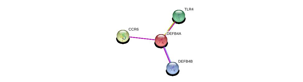 http://string-db.org/version_10/api/image/networkList?limit=0&targetmode=proteins&caller_identity=gene_cards&network_flavor=evidence&identifiers=9606.ENSP00000303532%0d%0a9606.ENSP00000339393%0d%0a9606.ENSP00000424598%0d%0a9606.ENSP00000363089%0d%0a