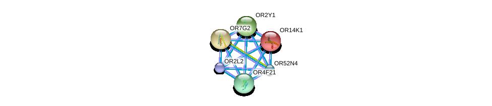 http://string-db.org/version_10/api/image/networkList?limit=0&targetmode=proteins&caller_identity=gene_cards&network_flavor=evidence&identifiers=9606.ENSP00000303822%0d%0a9606.ENSP00000283225%0d%0a9606.ENSP00000323224%0d%0a9606.ENSP00000318878%0d%0a9606.ENSP00000312403%0d%0a9606.ENSP00000355435%0d%0a