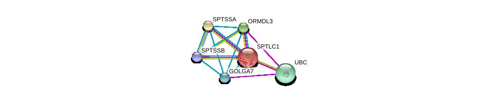 http://string-db.org/version_10/api/image/networkList?limit=0&targetmode=proteins&caller_identity=gene_cards&network_flavor=evidence&identifiers=9606.ENSP00000304858%0d%0a9606.ENSP00000352097%0d%0a9606.ENSP00000298130%0d%0a9606.ENSP00000262554%0d%0a9606.ENSP00000344818%0d%0a9606.ENSP00000350378%0d%0a