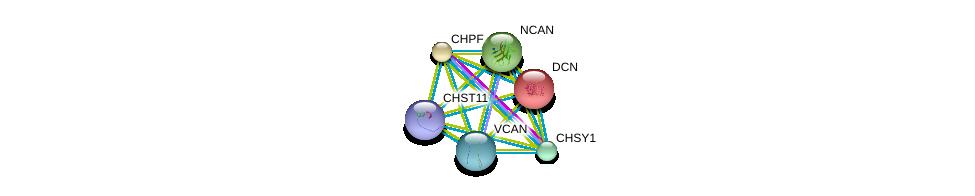 http://string-db.org/version_10/api/image/networkList?limit=0&targetmode=proteins&caller_identity=gene_cards&network_flavor=evidence&identifiers=9606.ENSP00000305725%0d%0a9606.ENSP00000052754%0d%0a9606.ENSP00000243776%0d%0a9606.ENSP00000252575%0d%0a9606.ENSP00000254190%0d%0a9606.ENSP00000265077%0d%0a