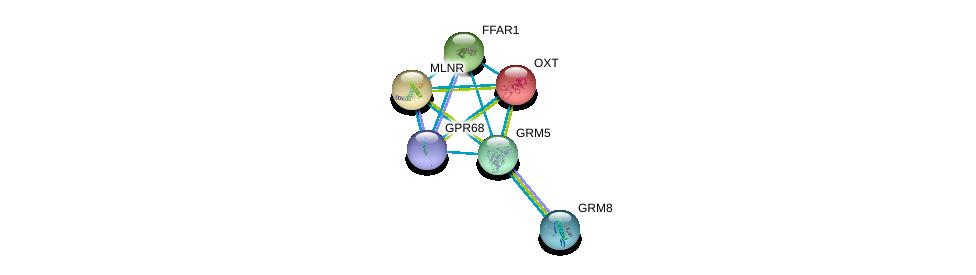 http://string-db.org/version_10/api/image/networkList?limit=0&targetmode=proteins&caller_identity=gene_cards&network_flavor=evidence&identifiers=9606.ENSP00000306138%0d%0a9606.ENSP00000246553%0d%0a9606.ENSP00000434045%0d%0a9606.ENSP00000344173%0d%0a9606.ENSP00000218721%0d%0a9606.ENSP00000217386%0d%0a