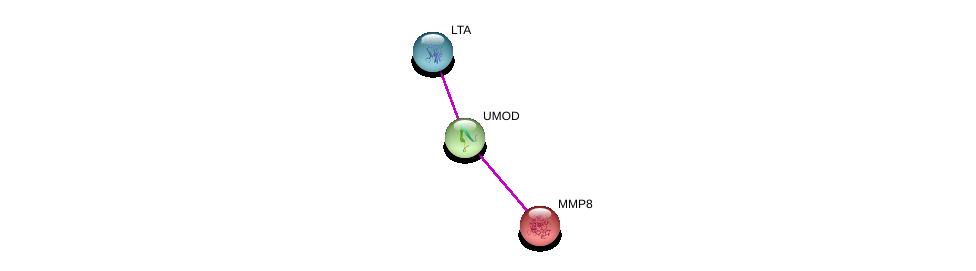 http://string-db.org/version_10/api/image/networkList?limit=0&targetmode=proteins&caller_identity=gene_cards&network_flavor=evidence&identifiers=9606.ENSP00000306279%0d%0a9606.ENSP00000403495%0d%0a9606.ENSP00000236826%0d%0a