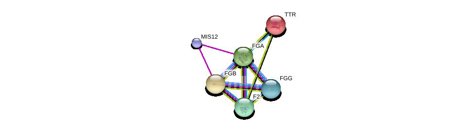 http://string-db.org/version_10/api/image/networkList?limit=0&targetmode=proteins&caller_identity=gene_cards&network_flavor=evidence&identifiers=9606.ENSP00000306361%0d%0a9606.ENSP00000306099%0d%0a9606.ENSP00000336829%0d%0a9606.ENSP00000370557%0d%0a9606.ENSP00000308541%0d%0a9606.ENSP00000237014%0d%0a