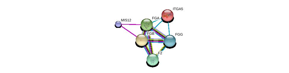 http://string-db.org/version_10/api/image/networkList?limit=0&targetmode=proteins&caller_identity=gene_cards&network_flavor=evidence&identifiers=9606.ENSP00000306361%0d%0a9606.ENSP00000306099%0d%0a9606.ENSP00000336829%0d%0a9606.ENSP00000370557%0d%0a9606.ENSP00000308541%0d%0a9606.ENSP00000293379%0d%0a