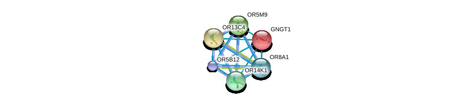 http://string-db.org/version_10/api/image/networkList?limit=0&targetmode=proteins&caller_identity=gene_cards&network_flavor=evidence&identifiers=9606.ENSP00000306657%0d%0a9606.ENSP00000248572%0d%0a9606.ENSP00000277216%0d%0a9606.ENSP00000279791%0d%0a9606.ENSP00000283225%0d%0a9606.ENSP00000284287%0d%0a