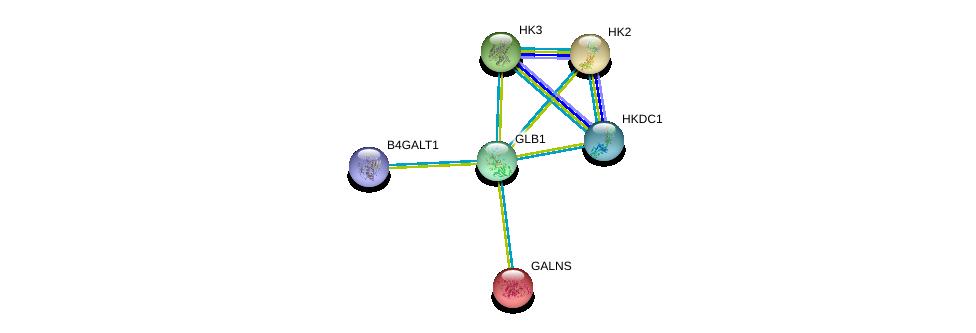 http://string-db.org/version_10/api/image/networkList?limit=0&targetmode=proteins&caller_identity=gene_cards&network_flavor=evidence&identifiers=9606.ENSP00000306920%0d%0a9606.ENSP00000369055%0d%0a9606.ENSP00000346643%0d%0a9606.ENSP00000268695%0d%0a9606.ENSP00000292432%0d%0a9606.ENSP00000290573%0d%0a