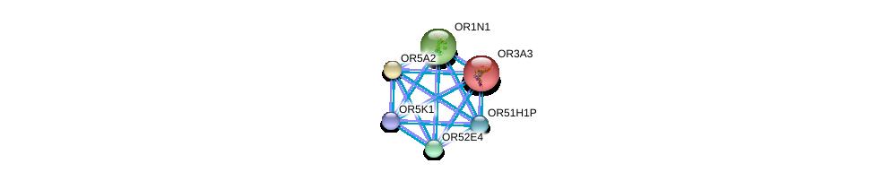 http://string-db.org/version_10/api/image/networkList?limit=0&targetmode=proteins&caller_identity=gene_cards&network_flavor=evidence&identifiers=9606.ENSP00000306974%0d%0a9606.ENSP00000321426%0d%0a9606.ENSP00000291231%0d%0a9606.ENSP00000303834%0d%0a9606.ENSP00000373193%0d%0a9606.ENSP00000322724%0d%0a