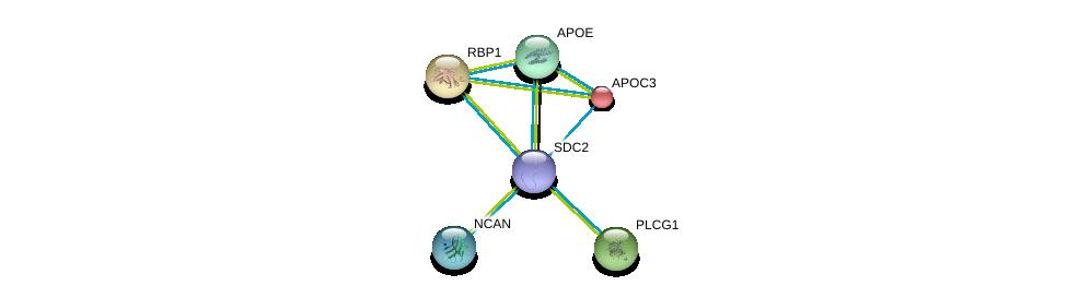 http://string-db.org/version_10/api/image/networkList?limit=0&targetmode=proteins&caller_identity=gene_cards&network_flavor=evidence&identifiers=9606.ENSP00000307046%0d%0a9606.ENSP00000227667%0d%0a9606.ENSP00000232219%0d%0a9606.ENSP00000244007%0d%0a9606.ENSP00000252486%0d%0a9606.ENSP00000252575%0d%0a