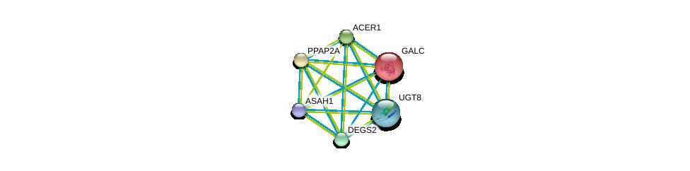 http://string-db.org/version_10/api/image/networkList?limit=0&targetmode=proteins&caller_identity=gene_cards&network_flavor=evidence&identifiers=9606.ENSP00000307126%0d%0a9606.ENSP00000301452%0d%0a9606.ENSP00000371152%0d%0a9606.ENSP00000261304%0d%0a9606.ENSP00000264775%0d%0a9606.ENSP00000311648%0d%0a