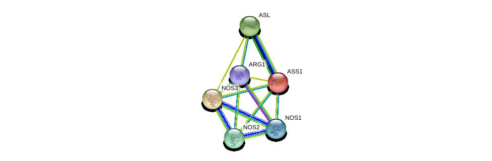 http://string-db.org/version_10/api/image/networkList?limit=0&targetmode=proteins&caller_identity=gene_cards&network_flavor=evidence&identifiers=9606.ENSP00000307188%0d%0a9606.ENSP00000327251%0d%0a9606.ENSP00000297494%0d%0a9606.ENSP00000337459%0d%0a9606.ENSP00000253004%0d%0a9606.ENSP00000357066%0d%0a
