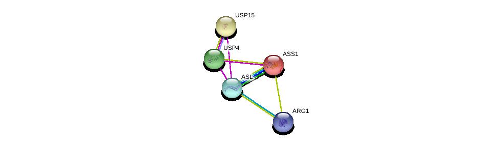 http://string-db.org/version_10/api/image/networkList?limit=0&targetmode=proteins&caller_identity=gene_cards&network_flavor=evidence&identifiers=9606.ENSP00000307188%0d%0a9606.ENSP00000357066%0d%0a9606.ENSP00000253004%0d%0a9606.ENSP00000265560%0d%0a9606.ENSP00000258123%0d%0a9606.ENSP00000258123%0d%0a