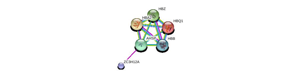 http://string-db.org/version_10/api/image/networkList?limit=0&targetmode=proteins&caller_identity=gene_cards&network_flavor=evidence&identifiers=9606.ENSP00000307199%0d%0a9606.ENSP00000251595%0d%0a9606.ENSP00000333994%0d%0a9606.ENSP00000362174%0d%0a9606.ENSP00000252951%0d%0a9606.ENSP00000199708%0d%0a