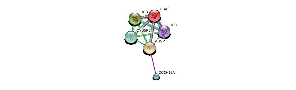 http://string-db.org/version_10/api/image/networkList?limit=0&targetmode=proteins&caller_identity=gene_cards&network_flavor=evidence&identifiers=9606.ENSP00000307199%0d%0a9606.ENSP00000251595%0d%0a9606.ENSP00000333994%0d%0a9606.ENSP00000362174%0d%0a9606.ENSP00000369654%0d%0a9606.ENSP00000354468%0d%0a