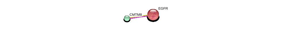 http://string-db.org/version_10/api/image/networkList?limit=0&targetmode=proteins&caller_identity=gene_cards&network_flavor=evidence&identifiers=9606.ENSP00000307741%0d%0a9606.ENSP00000275493%0d%0a
