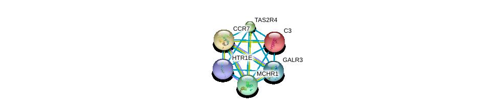 http://string-db.org/version_10/api/image/networkList?limit=0&targetmode=proteins&caller_identity=gene_cards&network_flavor=evidence&identifiers=9606.ENSP00000307766%0d%0a9606.ENSP00000245907%0d%0a9606.ENSP00000246657%0d%0a9606.ENSP00000247881%0d%0a9606.ENSP00000249016%0d%0a9606.ENSP00000249041%0d%0a