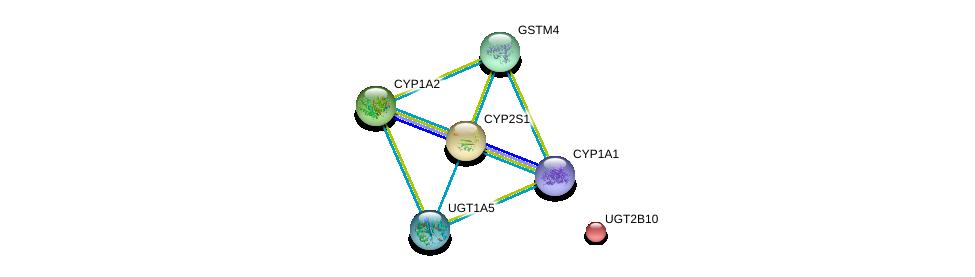 http://string-db.org/version_10/api/image/networkList?limit=0&targetmode=proteins&caller_identity=gene_cards&network_flavor=evidence&identifiers=9606.ENSP00000308032%0d%0a9606.ENSP00000369050%0d%0a9606.ENSP00000362513%0d%0a9606.ENSP00000265403%0d%0a9606.ENSP00000342007%0d%0a9606.ENSP00000358851%0d%0a