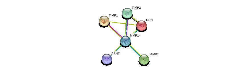 http://string-db.org/version_10/api/image/networkList?limit=0&targetmode=proteins&caller_identity=gene_cards&network_flavor=evidence&identifiers=9606.ENSP00000308208%0d%0a9606.ENSP00000262768%0d%0a9606.ENSP00000218388%0d%0a9606.ENSP00000351407%0d%0a9606.ENSP00000052754%0d%0a9606.ENSP00000222399%0d%0a
