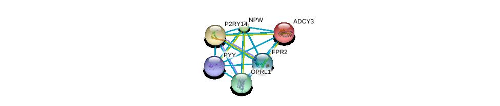 http://string-db.org/version_10/api/image/networkList?limit=0&targetmode=proteins&caller_identity=gene_cards&network_flavor=evidence&identifiers=9606.ENSP00000308361%0d%0a9606.ENSP00000330070%0d%0a9606.ENSP00000340191%0d%0a9606.ENSP00000260600%0d%0a9606.ENSP00000353198%0d%0a9606.ENSP00000336764%0d%0a