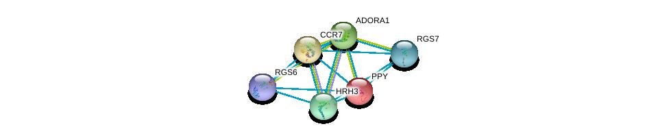 http://string-db.org/version_10/api/image/networkList?limit=0&targetmode=proteins&caller_identity=gene_cards&network_flavor=evidence&identifiers=9606.ENSP00000308549%0d%0a9606.ENSP00000451030%0d%0a9606.ENSP00000342560%0d%0a9606.ENSP00000225992%0d%0a9606.ENSP00000355523%0d%0a9606.ENSP00000246657%0d%0a