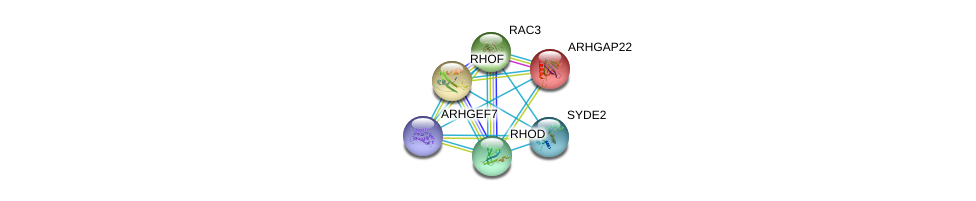 http://string-db.org/version_10/api/image/networkList?limit=0&targetmode=proteins&caller_identity=gene_cards&network_flavor=evidence&identifiers=9606.ENSP00000308576%0d%0a9606.ENSP00000267205%0d%0a9606.ENSP00000304283%0d%0a9606.ENSP00000249601%0d%0a9606.ENSP00000340594%0d%0a9606.ENSP00000364893%0d%0a